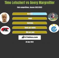 Timo Letschert vs Georg Margreitter h2h player stats