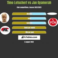 Timo Letschert vs Jan Gyamerah h2h player stats