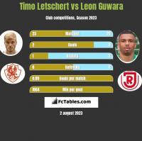 Timo Letschert vs Leon Guwara h2h player stats