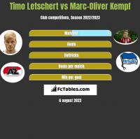 Timo Letschert vs Marc-Oliver Kempf h2h player stats