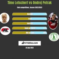 Timo Letschert vs Ondrej Petrak h2h player stats