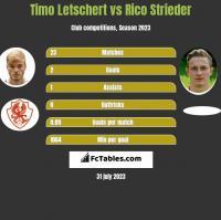 Timo Letschert vs Rico Strieder h2h player stats