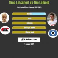 Timo Letschert vs Tim Leibold h2h player stats