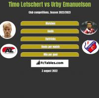 Timo Letschert vs Urby Emanuelson h2h player stats