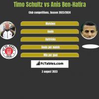 Timo Schultz vs Anis Ben-Hatira h2h player stats
