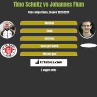 Timo Schultz vs Johannes Flum h2h player stats