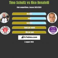 Timo Schultz vs Rico Benatelli h2h player stats