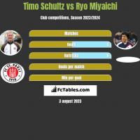Timo Schultz vs Ryo Miyaichi h2h player stats