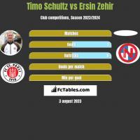 Timo Schultz vs Ersin Zehir h2h player stats