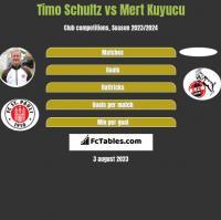 Timo Schultz vs Mert Kuyucu h2h player stats