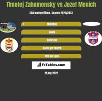 Timotej Zahumensky vs Jozef Menich h2h player stats