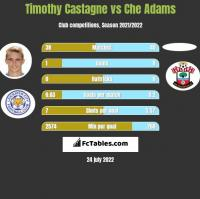Timothy Castagne vs Che Adams h2h player stats