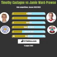 Timothy Castagne vs Jamie Ward-Prowse h2h player stats
