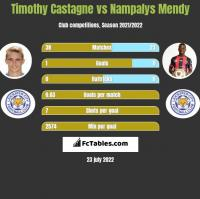 Timothy Castagne vs Nampalys Mendy h2h player stats