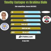 Timothy Castagne vs Ibrahima Diallo h2h player stats