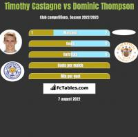 Timothy Castagne vs Dominic Thompson h2h player stats