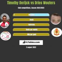 Timothy Derijck vs Dries Wouters h2h player stats