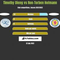 Timothy Dieng vs Ron-Torben Hofmann h2h player stats