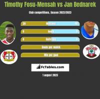 Timothy Fosu-Mensah vs Jan Bednarek h2h player stats