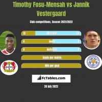 Timothy Fosu-Mensah vs Jannik Vestergaard h2h player stats