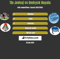 Tin Jedvaj vs Dedryck Boyata h2h player stats