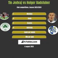 Tin Jedvaj vs Holger Badstuber h2h player stats