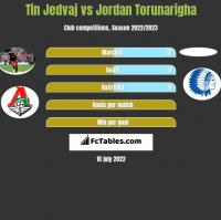Tin Jedvaj vs Jordan Torunarigha h2h player stats