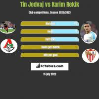 Tin Jedvaj vs Karim Rekik h2h player stats