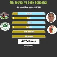 Tin Jedvaj vs Felix Uduokhai h2h player stats
