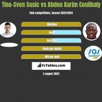 Tino-Sven Susić vs Abdou Karim Coulibaly h2h player stats