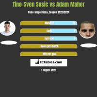 Tino-Sven Susic vs Adam Maher h2h player stats