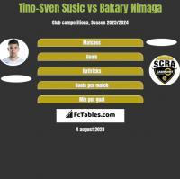 Tino-Sven Susic vs Bakary Nimaga h2h player stats