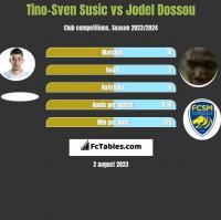 Tino-Sven Susic vs Jodel Dossou h2h player stats