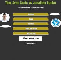Tino-Sven Susić vs Jonathan Opoku h2h player stats