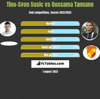 Tino-Sven Susic vs Oussama Tannane h2h player stats