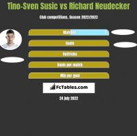 Tino-Sven Susic vs Richard Neudecker h2h player stats