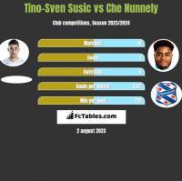 Tino-Sven Susic vs Che Nunnely h2h player stats