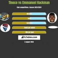Tinoco vs Emmanuel Hackman h2h player stats