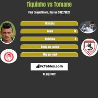 Tiquinho vs Tomane h2h player stats
