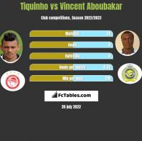 Tiquinho vs Vincent Aboubakar h2h player stats