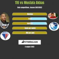 Titi vs Mustafa Akbas h2h player stats