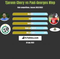 Tjaronn Chery vs Paul-Georges Ntep h2h player stats