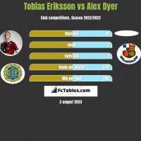 Tobias Eriksson vs Alex Dyer h2h player stats