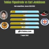 Tobias Figueiredo vs Carl Jenkinson h2h player stats