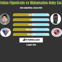 Tobias Figueiredo vs Mahamadou-Naby Sarr h2h player stats