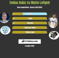 Tobias Kainz vs Mario Leitgeb h2h player stats