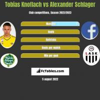 Tobias Knoflach vs Alexander Schlager h2h player stats