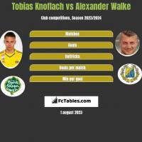 Tobias Knoflach vs Alexander Walke h2h player stats