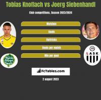 Tobias Knoflach vs Joerg Siebenhandl h2h player stats