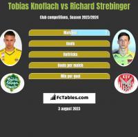 Tobias Knoflach vs Richard Strebinger h2h player stats